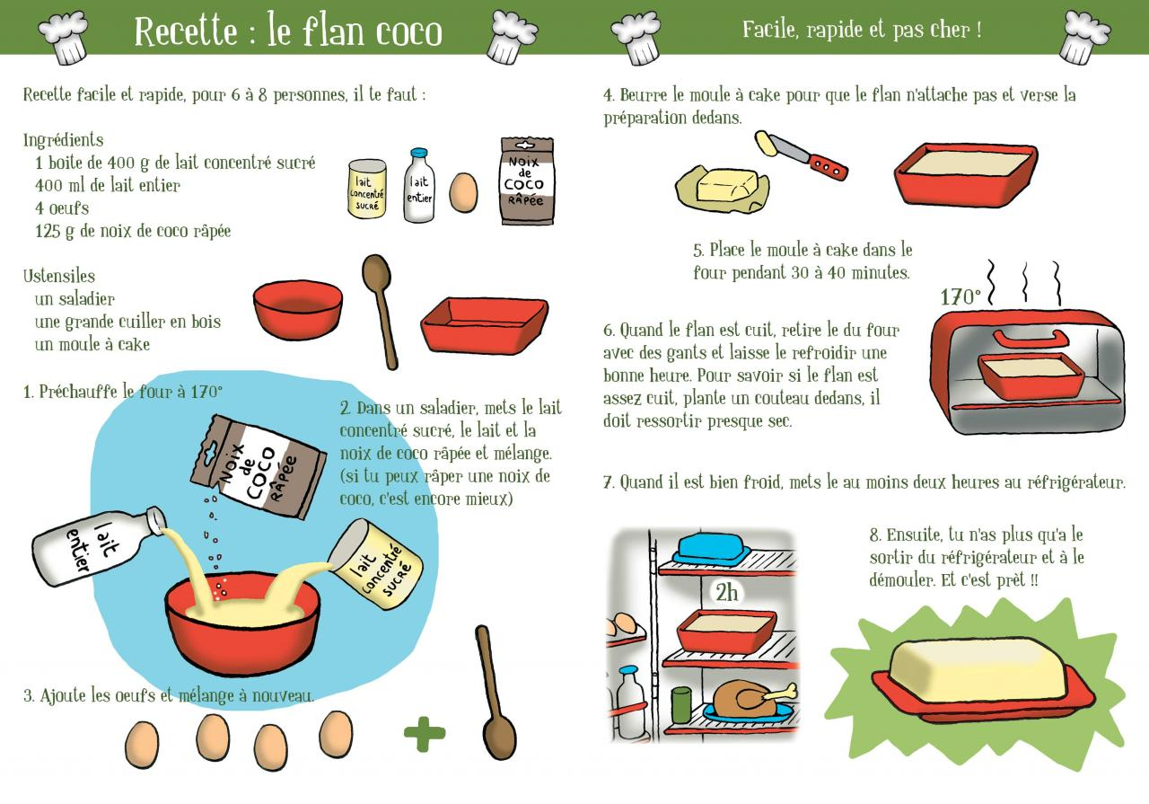double page recette