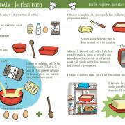 double page recette
